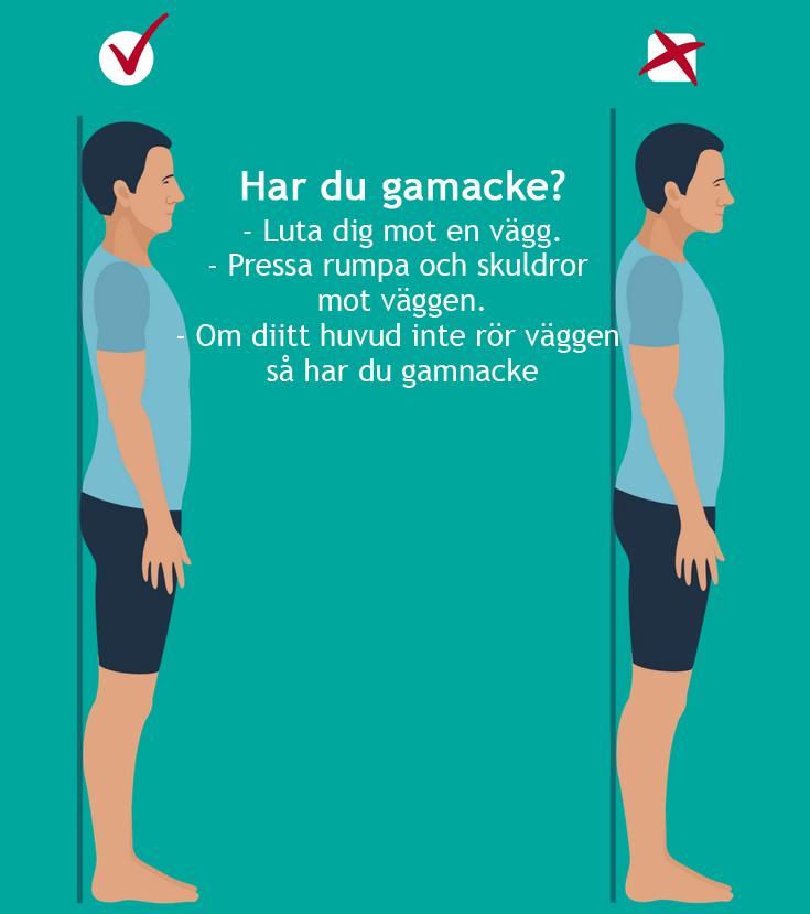 Gamnacke test
